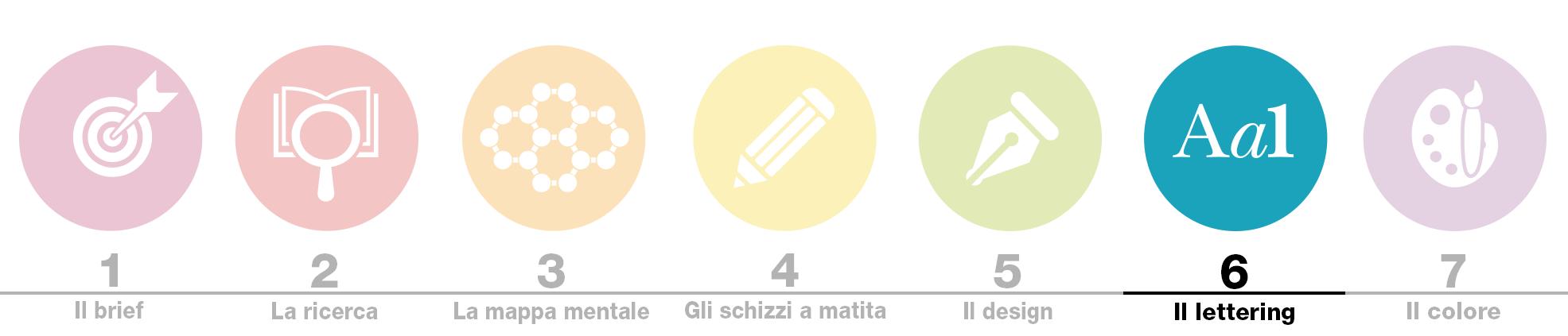 Biancolapis Design. Crea un logo brillante icone 5. Design per creare un logo