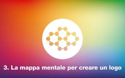 La mappa mentale per creare un logo